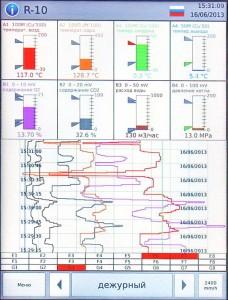 Интерфейс управления. Вертикальная гистограмма с цифровой индикацией.
